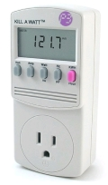 Where to rent Kilowatt Meter in Vancouver BC